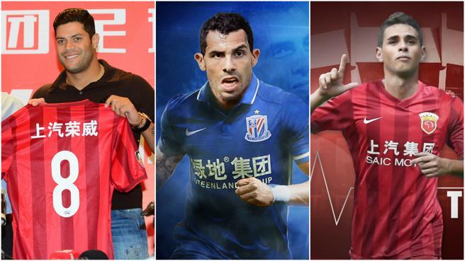 ¿Qué jugadores están mejor pagados en la Super Liga China?